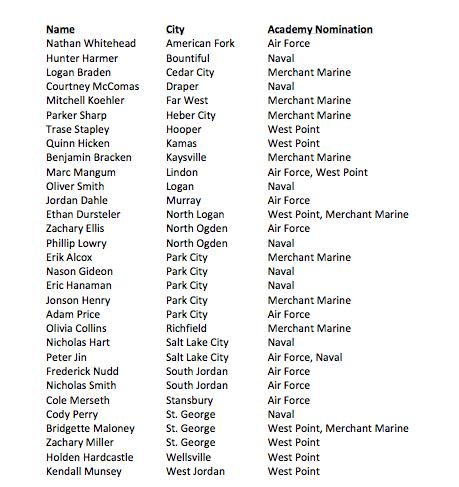 Hatch nominees to military academies 2013