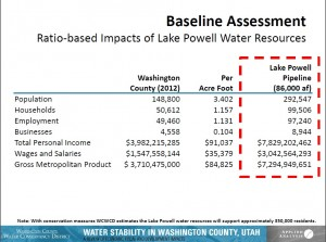 Projected economic impact on Washginton County if the Lake Powell Pipeline is built | Image courtesy of the Washington County Water Conservancy District