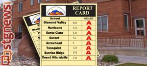 school-district-report-card