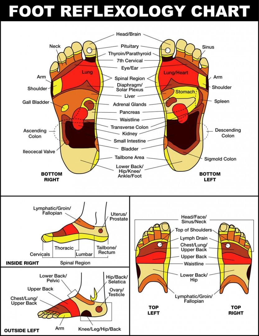 Massage Therapy feet_web