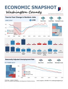 Washington County Employment