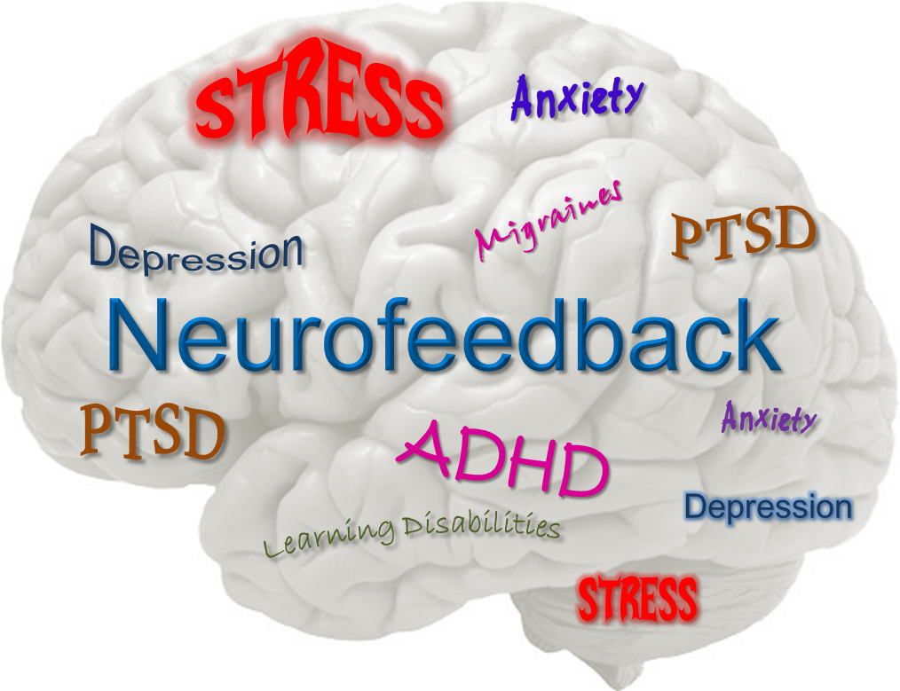 Image courtesy of Neurofeedback Centers of Utah, St. George News