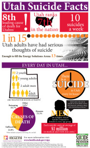 Infographic courtesy Utah Department of Health | St. George News