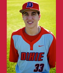 DSU pitcher Dylan File