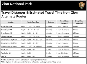 Travel distance table to help commuters find appropriate alternate routes through the construction areas | Image courtesy of Zion National Park