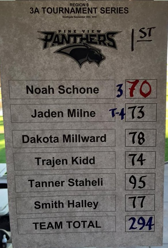 Pine View's winning scorecard at the Region 9 golf championships at Southgate Golf Course. | Photo courtesy Darrell Larsen