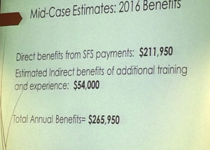 Slide from presentation that illustrated the possible monetary benefit to the community, Council Chambers, Cedar City, Utah Dec. 2, 2015 | Photo by Carin Miller, St. George News