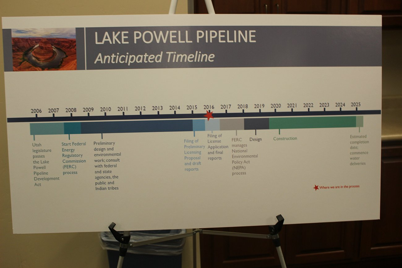 A possible timeline of the the progress of the Lake Powell Pipeline project displayed at an open house held at the Washington County Water Conservancy District Wednesday night. St. George, Utah, Jan. 16, 2016 | Photo by Mori Kessler, St. George News