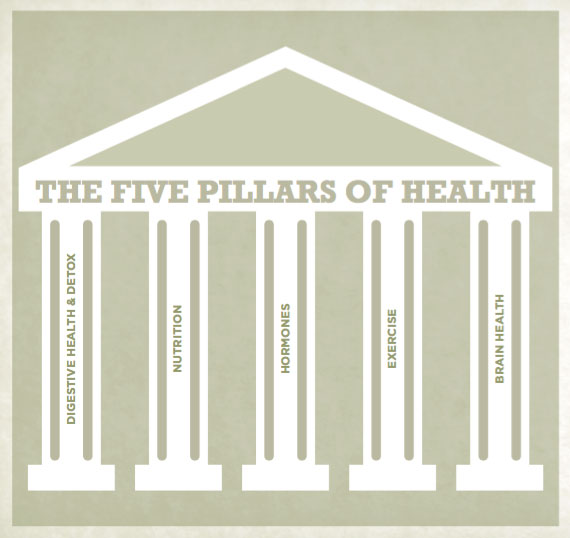 Five Pillars of Health, Photo courtesy of East West Health and Wellness, St. George News