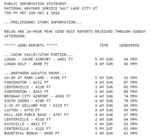 A screenshot of a National Weather Service report recording 91 mph winds in northern Utah over the weekend, St. George News