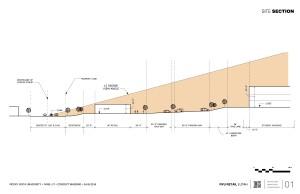 Rocky Vista University elevation diagram | Image courtesy of Ivins City, St. George News