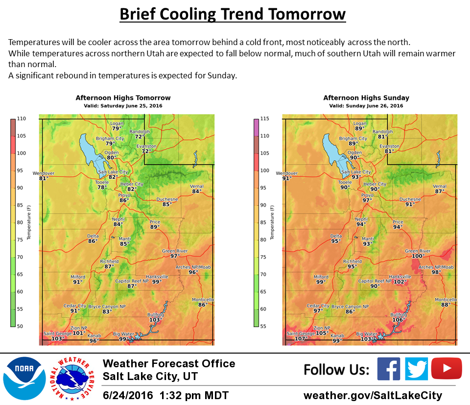 While temperatures across northern Utah are expected to fall below normal, much of southern Utah will remain warmer than normal. A significant rebound in temperatures is expected for Sunday, June 24, 2016 | Photo courtesy National Weather Service Forecast Office Salt Lake City, St. George News