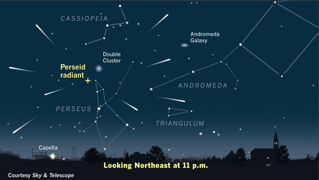 The Perseid meteor shower appears to radiate from the constellation Perseus | Image courtesy Sky and Telescope, St. George News