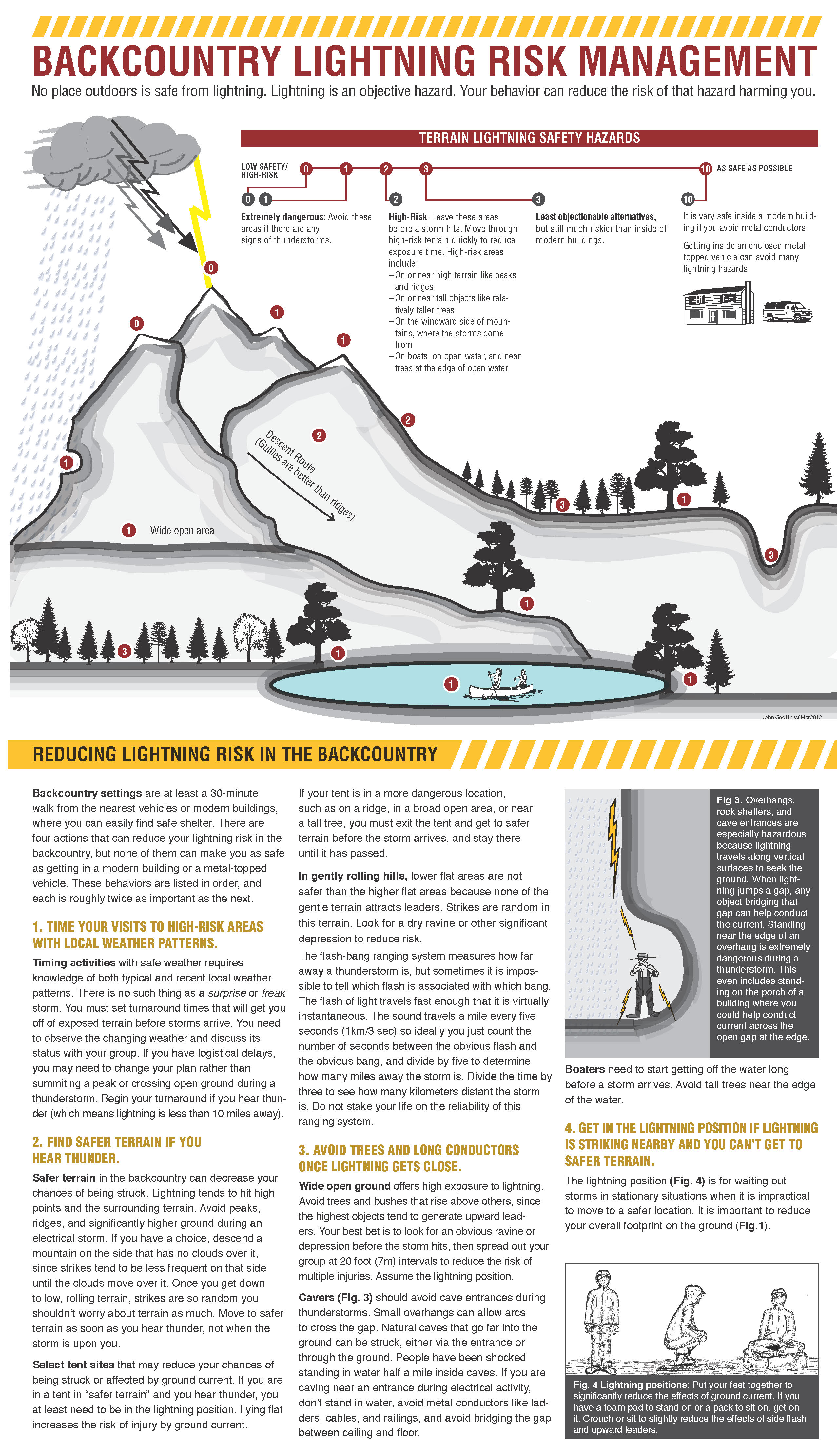 Backcountry lightning safety information courtesy of National Weather Service, St. George News