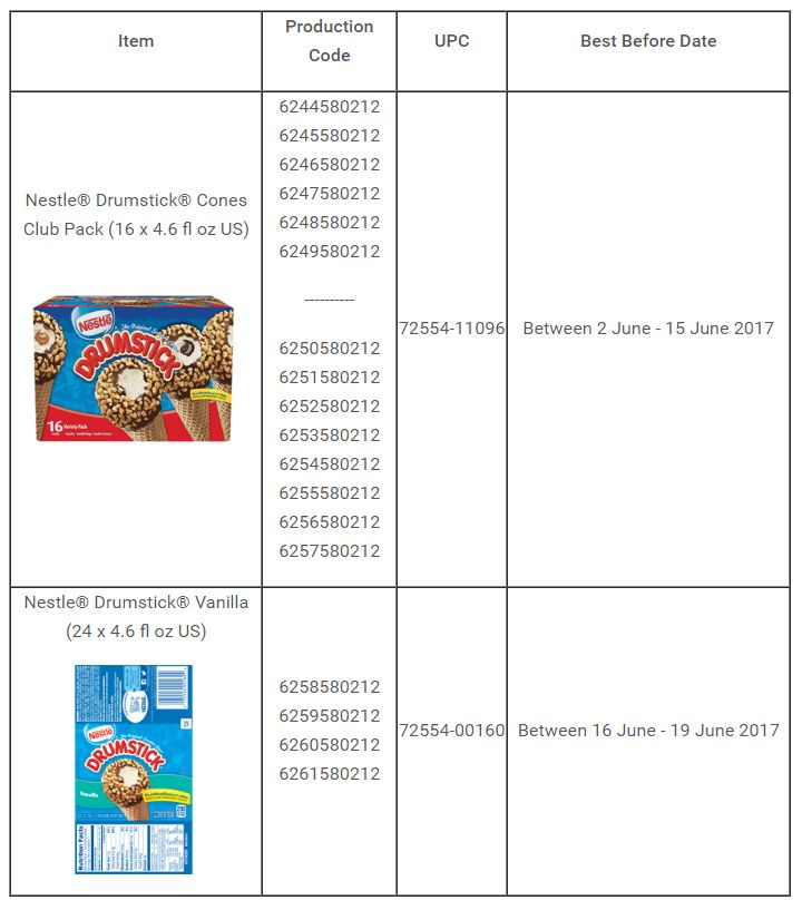 A list of affected products being recalled by Nestlé USA for possible listeria contamination, Oct. 7, 2016 | Chart courtesy of Nestlé USA, St. George News