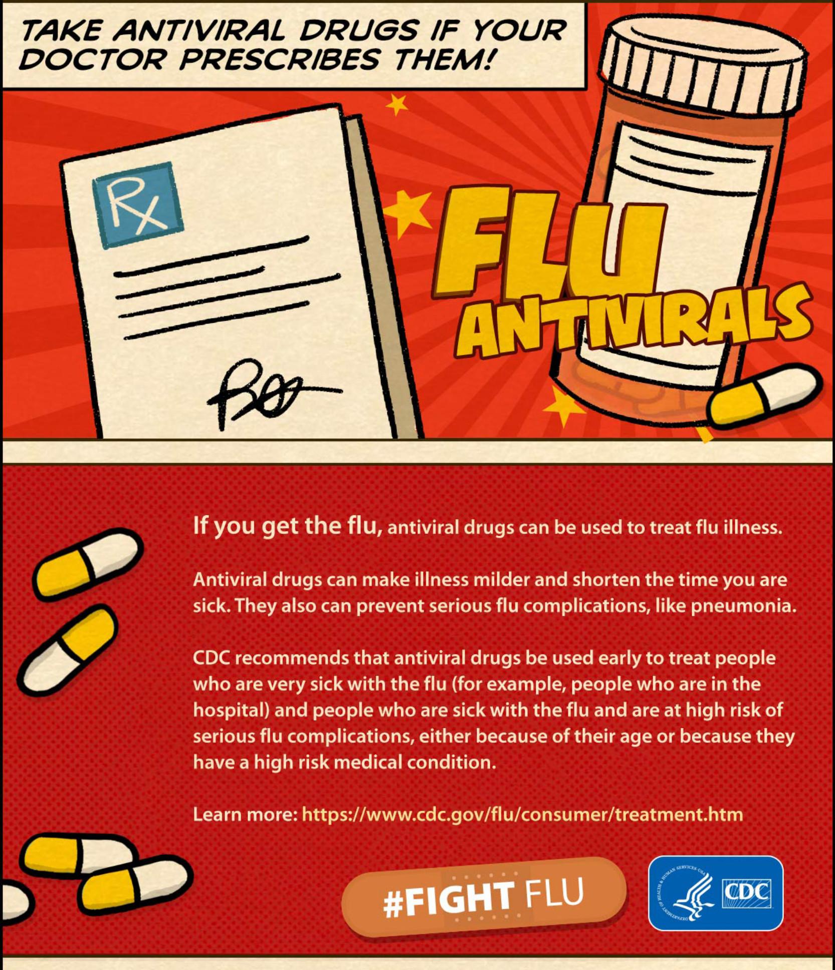 flu-antiviral-meds