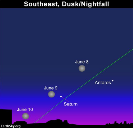 The Strawberry Moon, An Unique Event, Can Be Best Seen On Friday