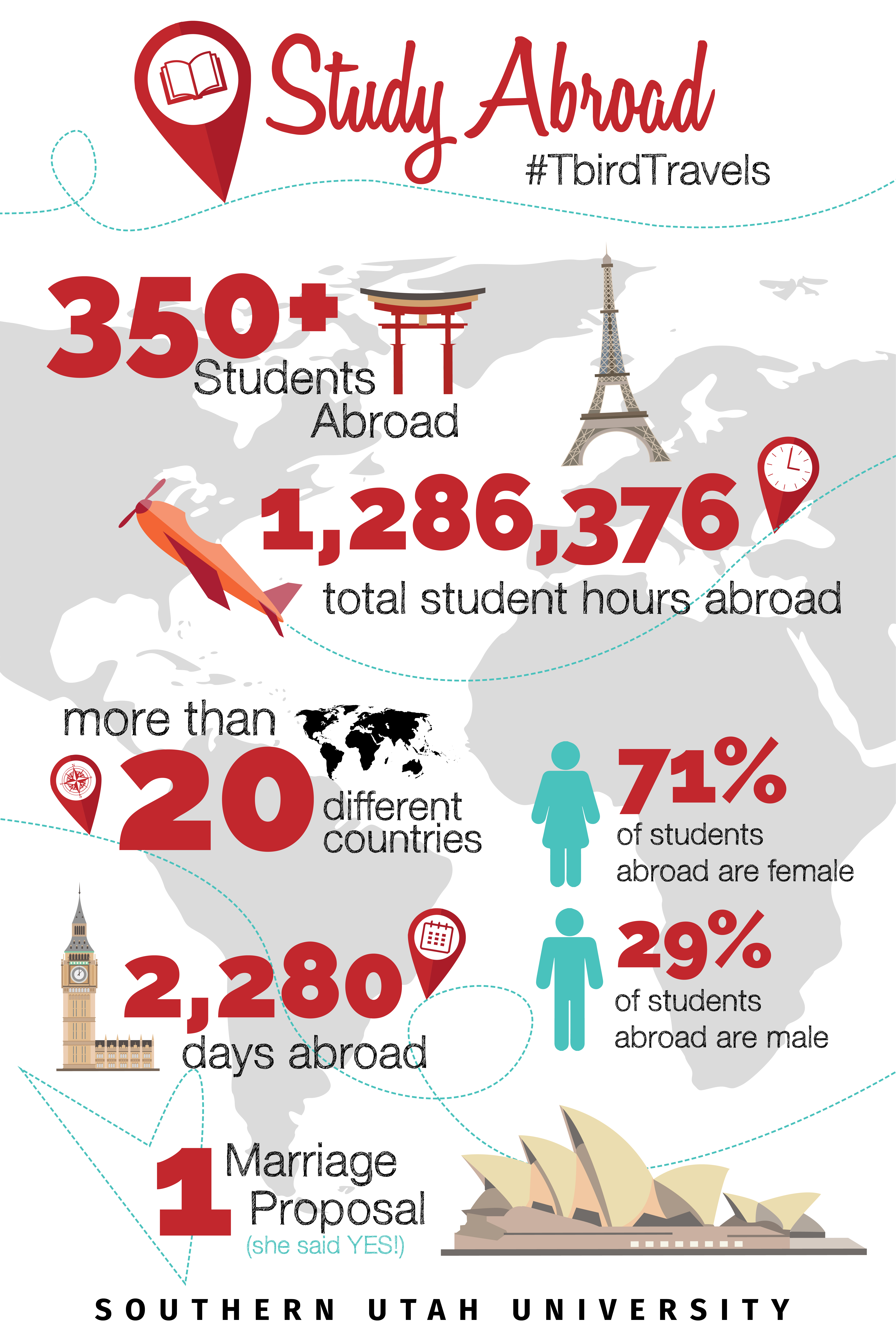 Study Abroad | Just another WordPress site
