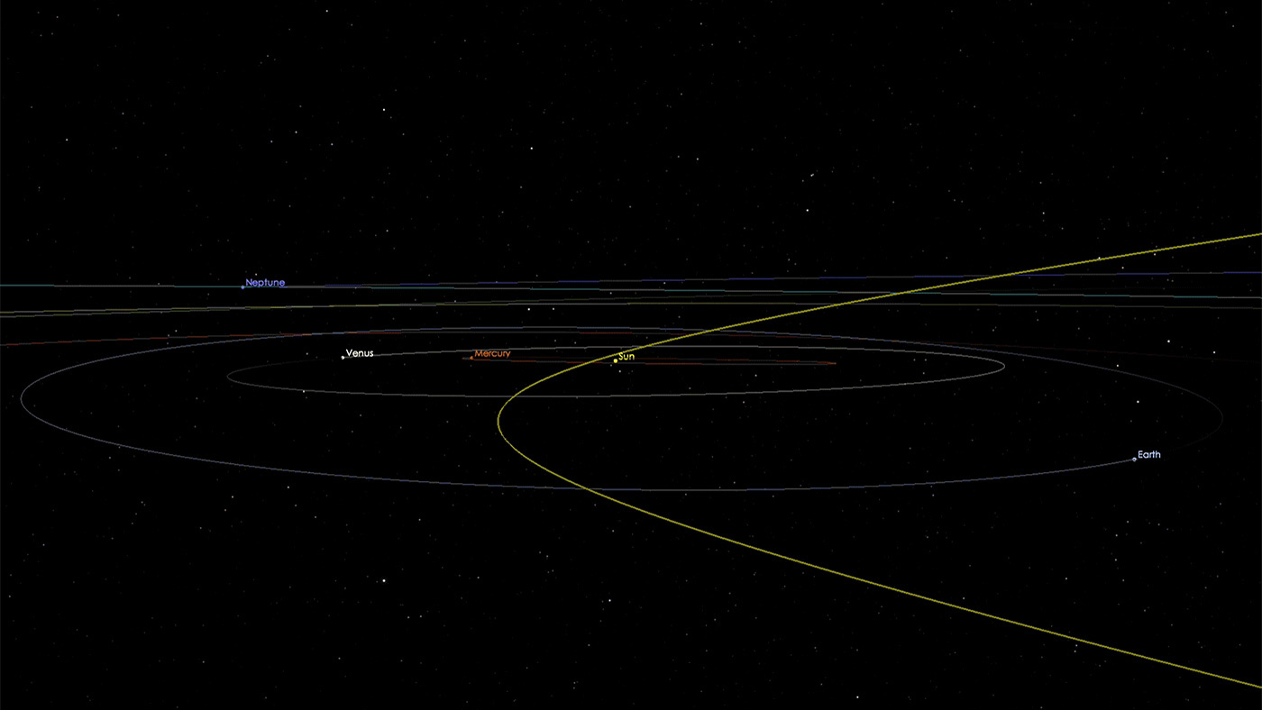 Fast-moving asteroid will pass close to Earth Super Bowl ...